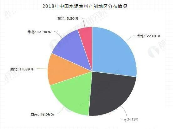 2012-2019年中国水泥企业熟料产能集中度变化情况(单位:万吨、%)