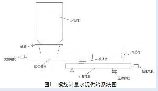 水泥供给系统计量原理分析之螺旋计量水泥供给系统