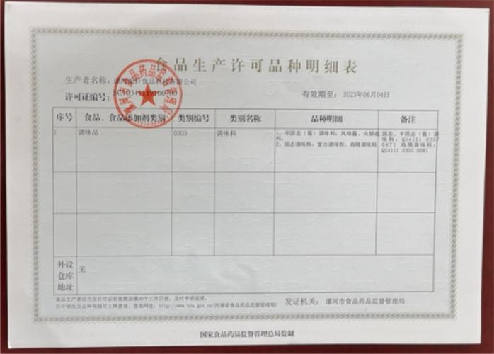 漯河钜轩食品生产许可品种明细表