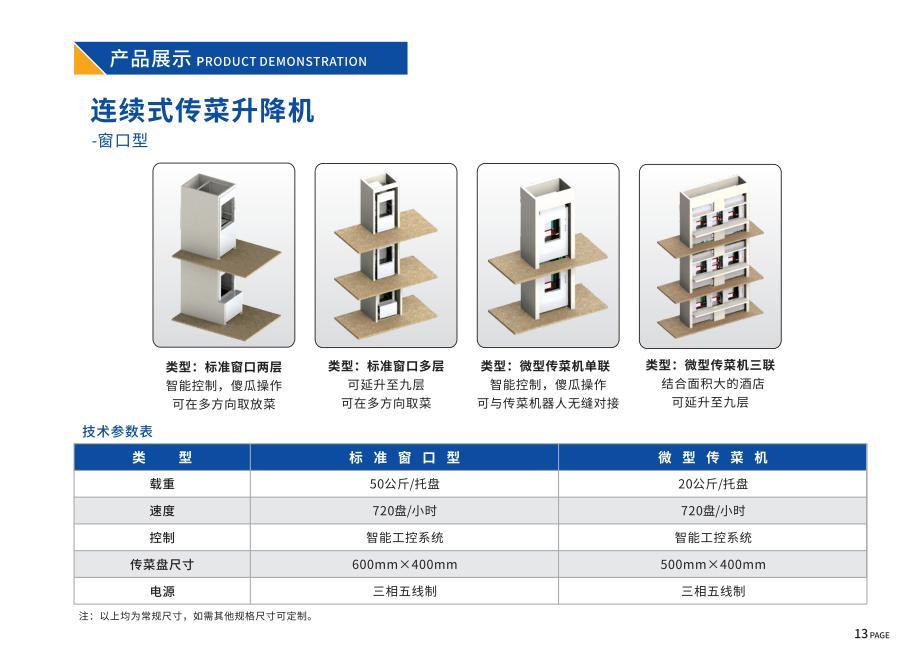 连续式传菜升降机—窗口型