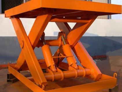 液压升降机常用的液压支腿形式大致分为几种呢?