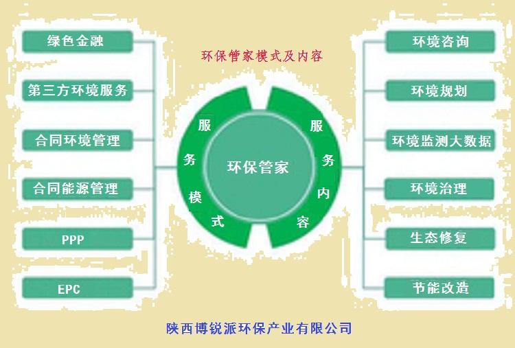 陕西环保管家服务