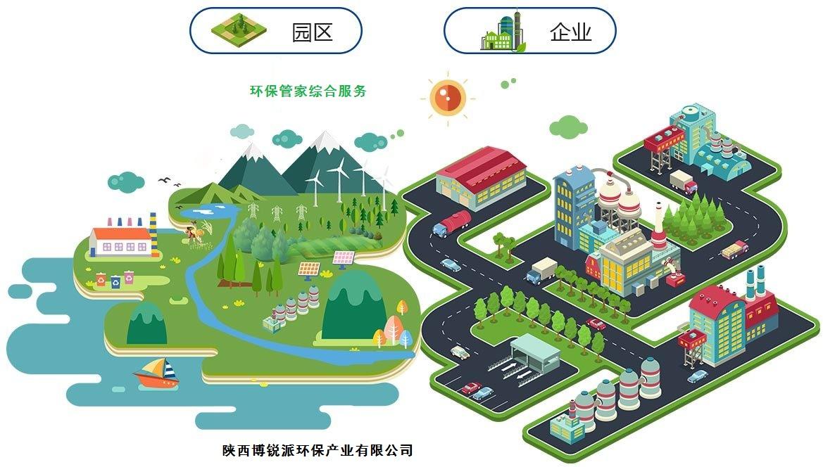一体化工业污水处理 污水处理设备