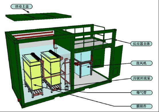 一体化污水处理设备如何处理分散性农村污水