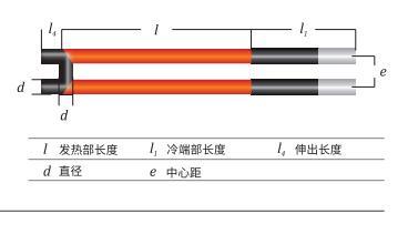 陕西工业窑炉配件厂家