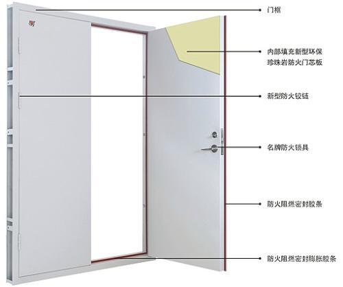 四川防火门结构图