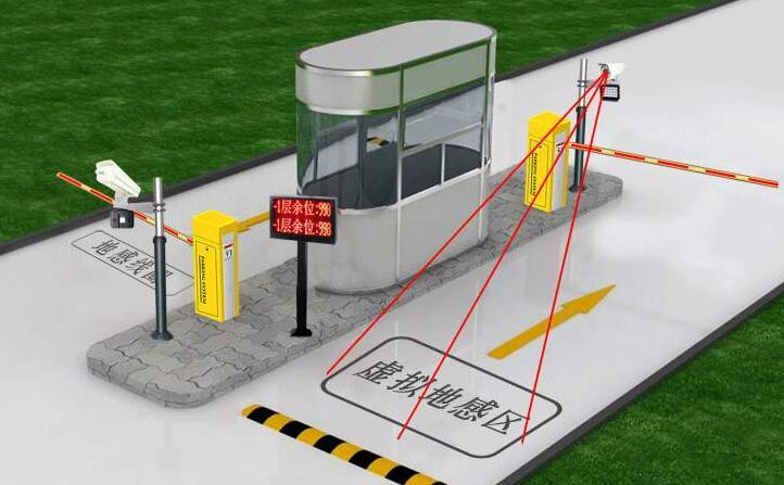 兰州智能停车场收费系统