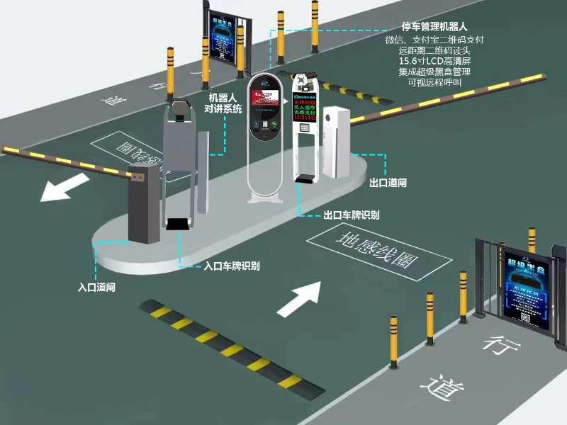 甘肃停车场系统车牌识别显示一体机
