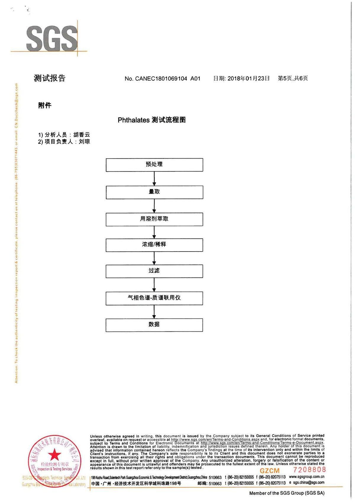 SGS權威檢測報告10