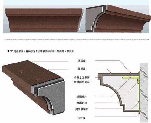 荆门eps构件生产厂家可定制可安装