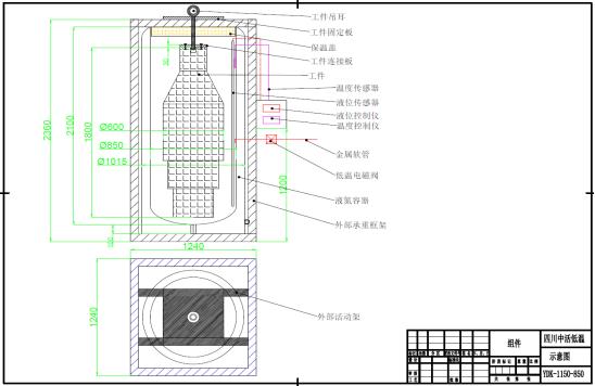 四川中活主抽低温(液氮)冷装配YDK-1150-850