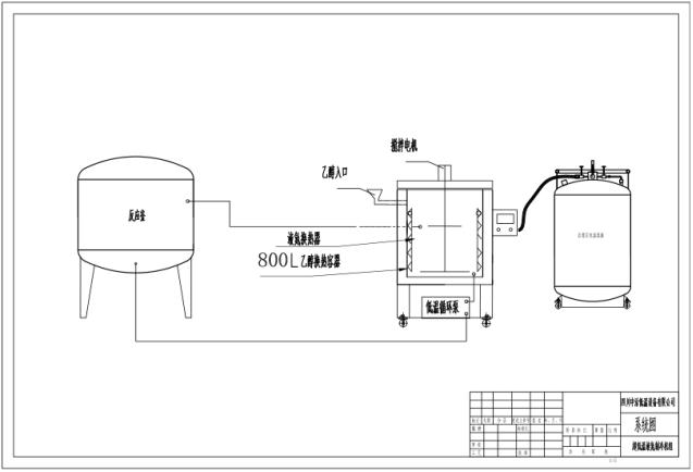 四川中活液氮低温机组-90℃