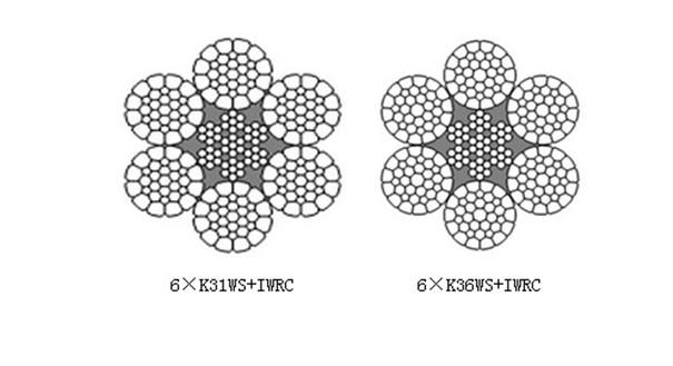 钢丝绳结构图