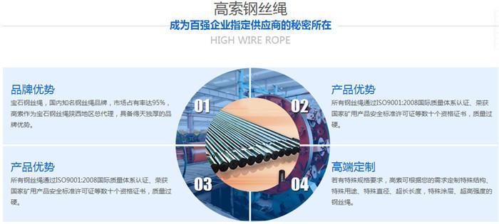 咸阳钢丝绳使用前需要注意的事项有哪些