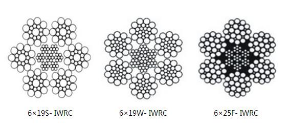 石油钻井钢丝绳结构图