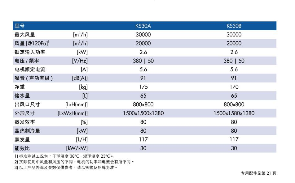 科瑞莱万博ManBetX手机下载厂家