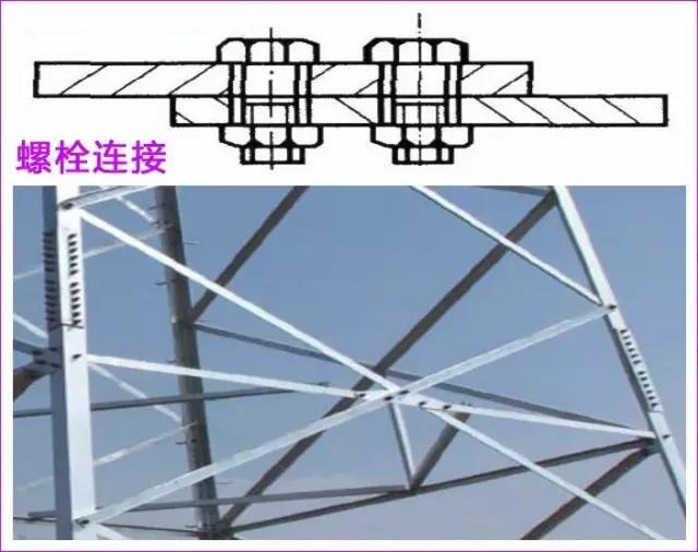 鄂尔多斯钢结构