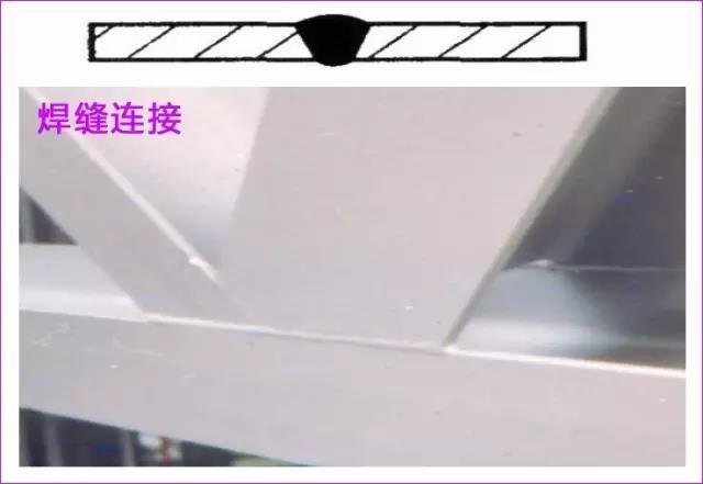 钢结构【构件连接】有几种?鄂尔多斯钢结构厂家给您详细介绍