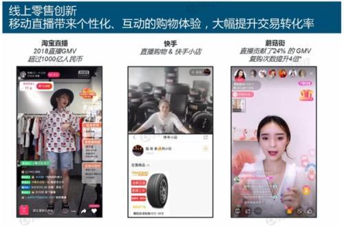 2019年互联网女皇趋势报告:快手电商带来线上零售创新
