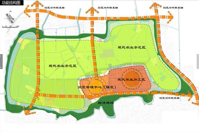 河南玻璃温室园区规划