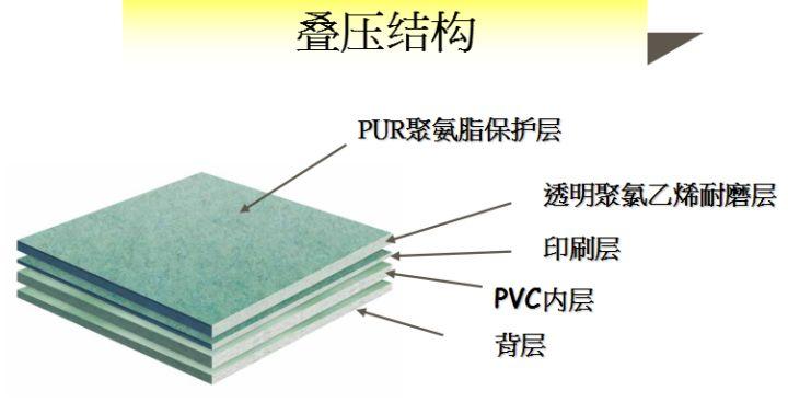 PVC地板真这么好吗?让越来越多的人宁愿放弃地板和瓷砖!