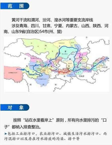 黄河流域排污口排查3