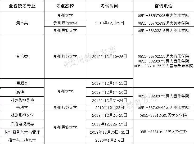 2020年贵州开元ky老版本时间确定,12月17日开始!