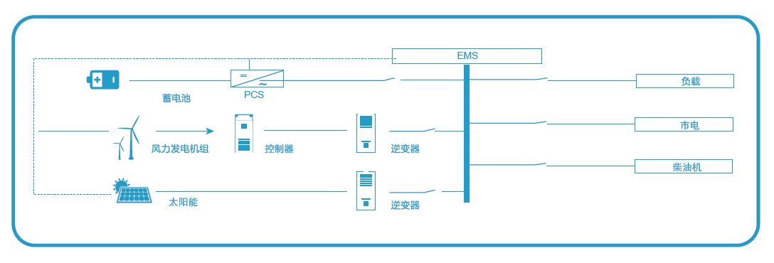 陕西工商业光伏电站设计