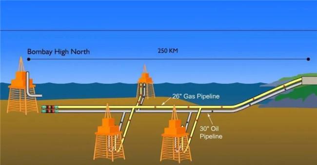 管道带压维护利器:水下管道智能远程封堵系统