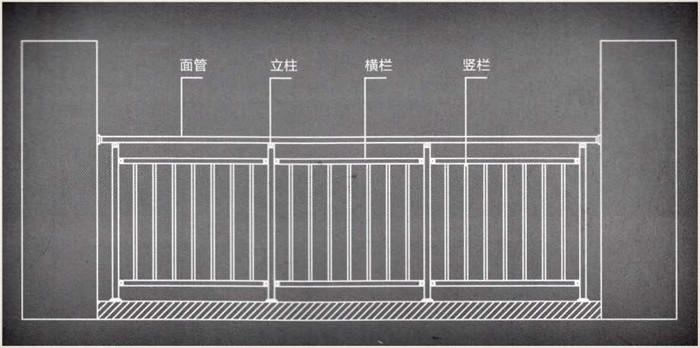 我们常见的阳台护栏材质常见的有哪几种?各有什么优缺点呢?