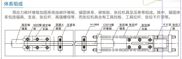 成都预应力碳纤维板加固系统原理