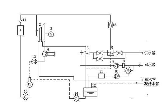 技术|集中供热系统水力平衡调节的一些问题分析