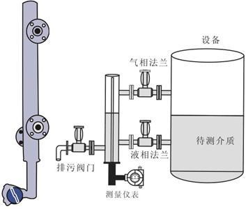 樂知|鍋爐的工作原理,漲知識!