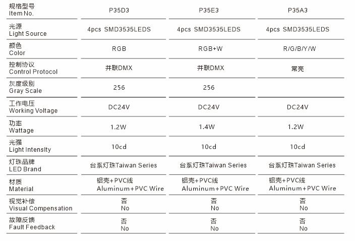 P35X3规格型号