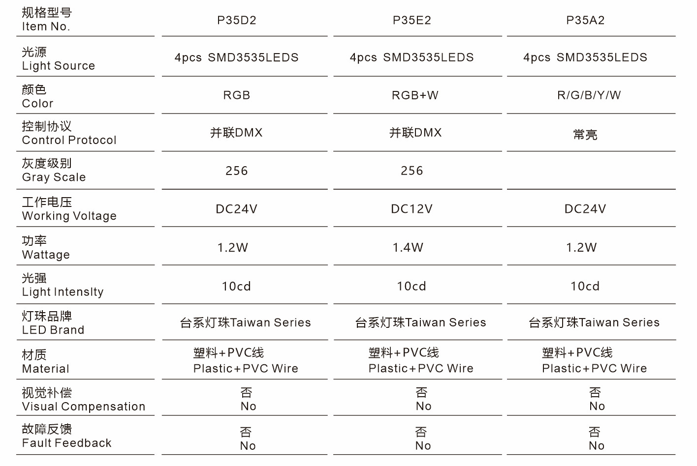 P35X2规格型号