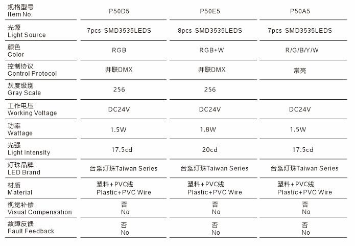 P50X5规格型号