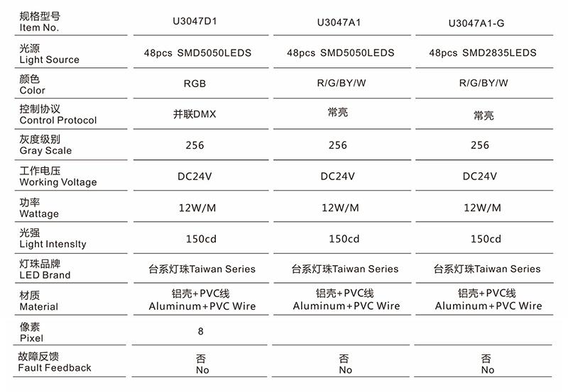 U3047X1规格型号
