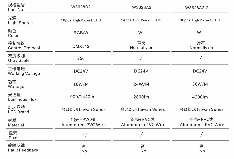 W3628X2规格型号