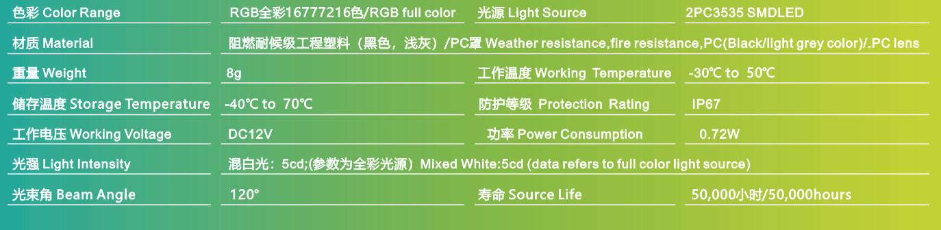 P25X2-网格屏技术参数