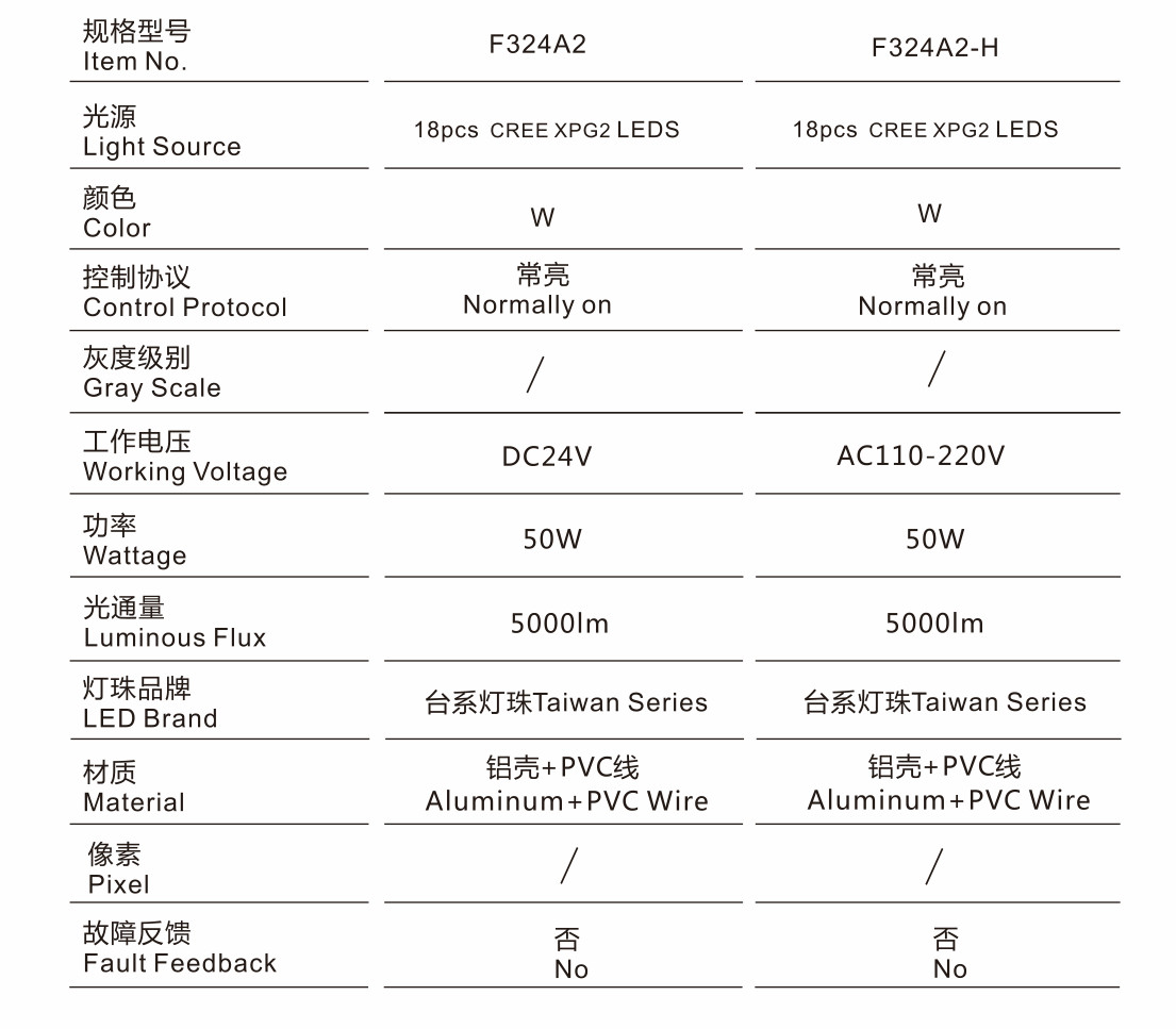 F324规格型号