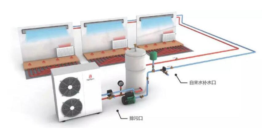 地暖安装方法及施工标准