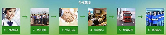四川虾养殖中心