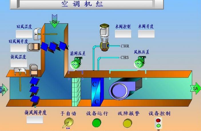 为您分享中央空调调节冷却泵转速的节电原理