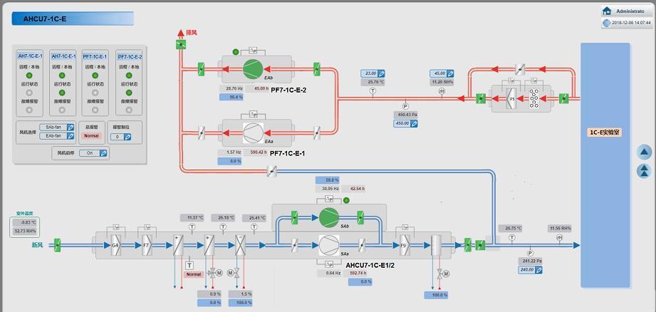 恒温恒湿的系统基本工作原理些简单的介绍