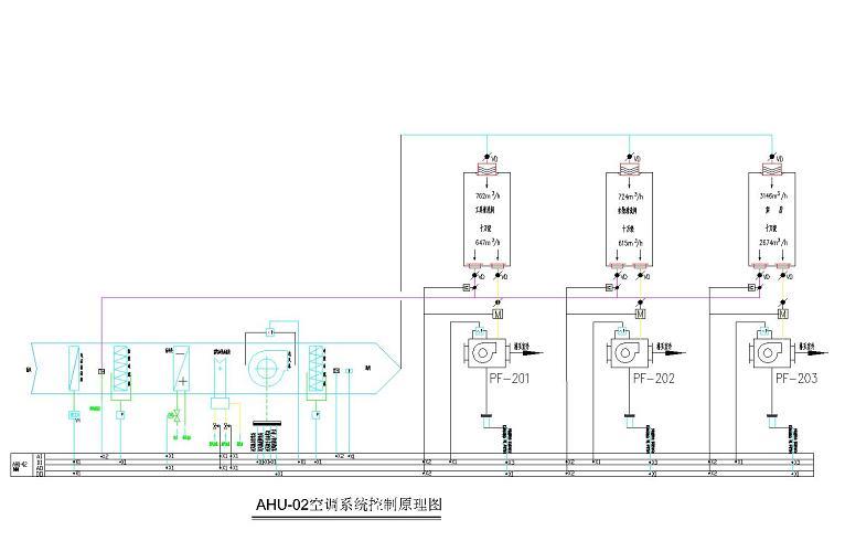 AHU-02空调控制原理