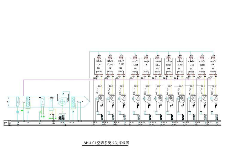 AHU-01空调控制原理