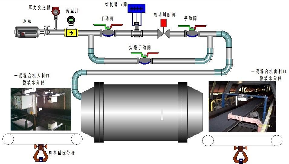 水分測定儀操作方法是什么