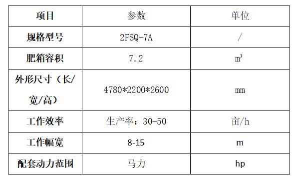 2FSQ-7A型厩肥播撒车