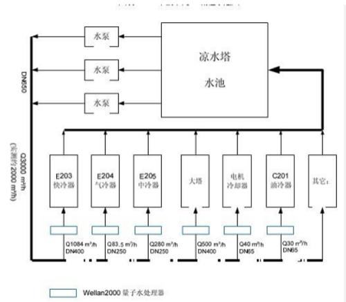 陕西节能环保设备厂家