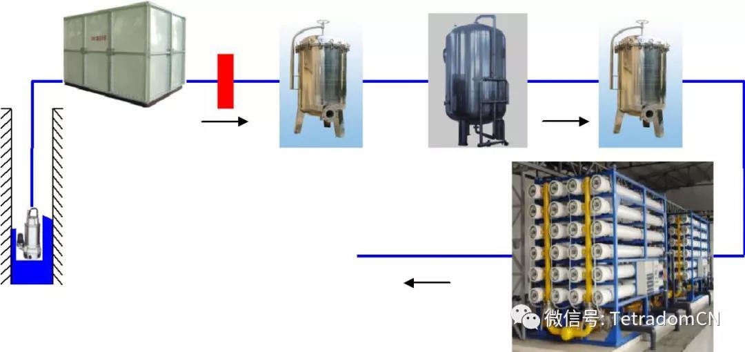 【制药案例分享】量子水处理器在双鹤药业的应用